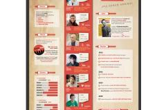 Diseño de infografía